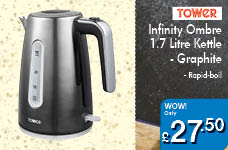 Infinity Ombre 1.7 Litre Kettle - Graphite – Now Only £27.50